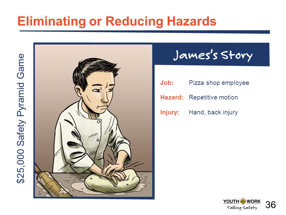 $25,000 Safety Pyramid Game Eliminating or Reducing Hazards Job:Pizza shop employee Hazard:Repetitive motion Injury:Hand, back injury James's Story 36