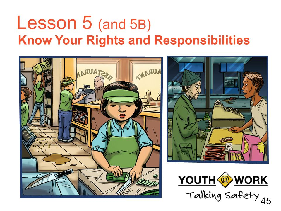 Know Your Rights and Responsibilities Lesson 5 (and 5 B ) 45