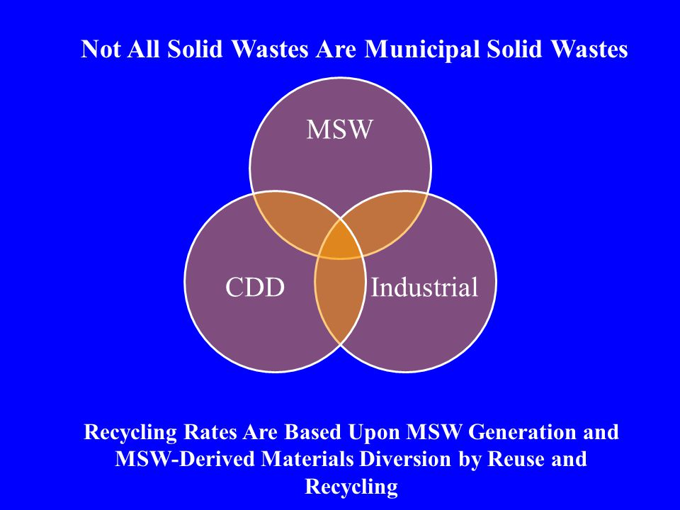 MSW IndustrialCDD Not All Solid Wastes Are Municipal Solid Wastes Recycling Rates Are Based Upon MSW Generation and MSW-Derived Materials Diversion by