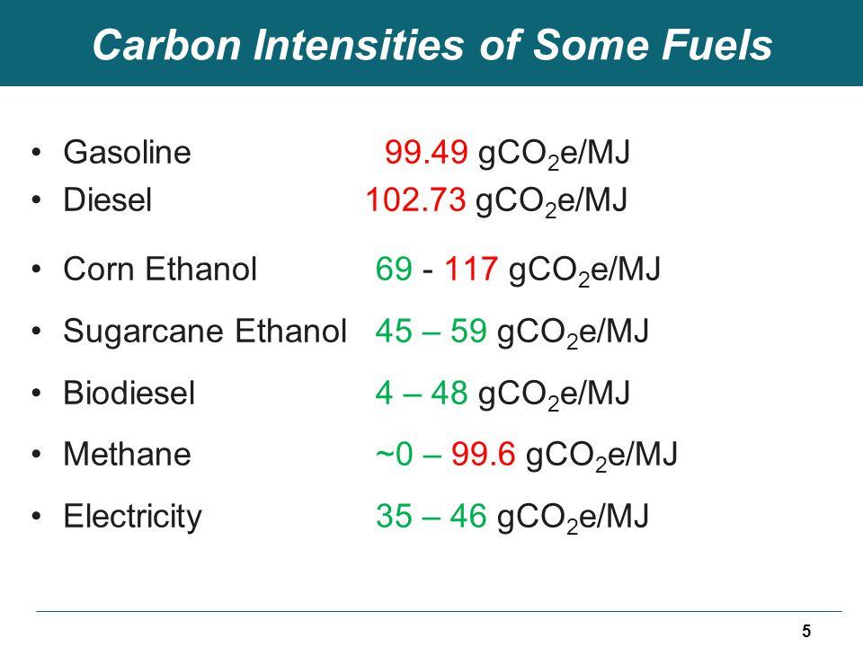 Carbon Intensities of Some Fuels Gasoline 99.49 gCO 2 e/MJ Diesel 102.73 gCO 2 e/MJ Corn Ethanol69 - 117 gCO 2 e/MJ Sugarcane Ethanol45 – 59 gCO 2 e/MJ Biodiesel4 – 48 gCO 2 e/MJ Methane~0 – 99.6 gCO 2 e/MJ Electricity35 – 46 gCO 2 e/MJ 5