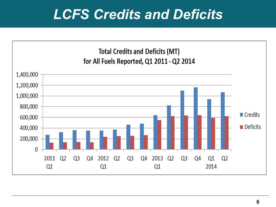 LCFS Credits and Deficits 6