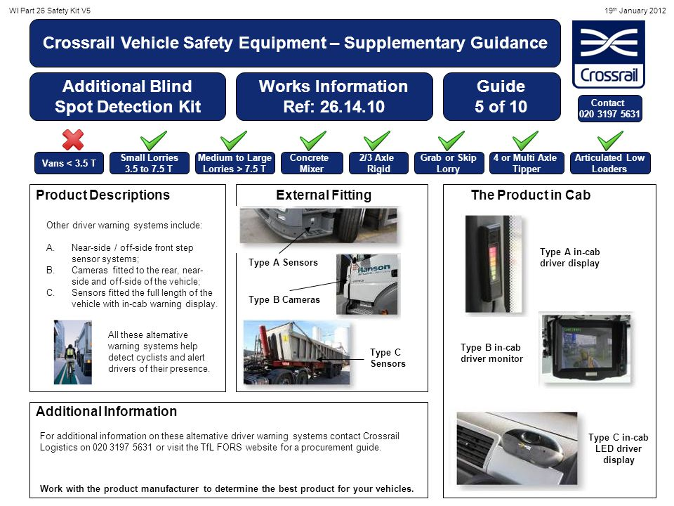 WI Part 26 Safety Kit V519 th January 2012 Crossrail Vehicle Safety Equipment – Supplementary Guidance Additional Blind Spot Detection Kit Works Infor