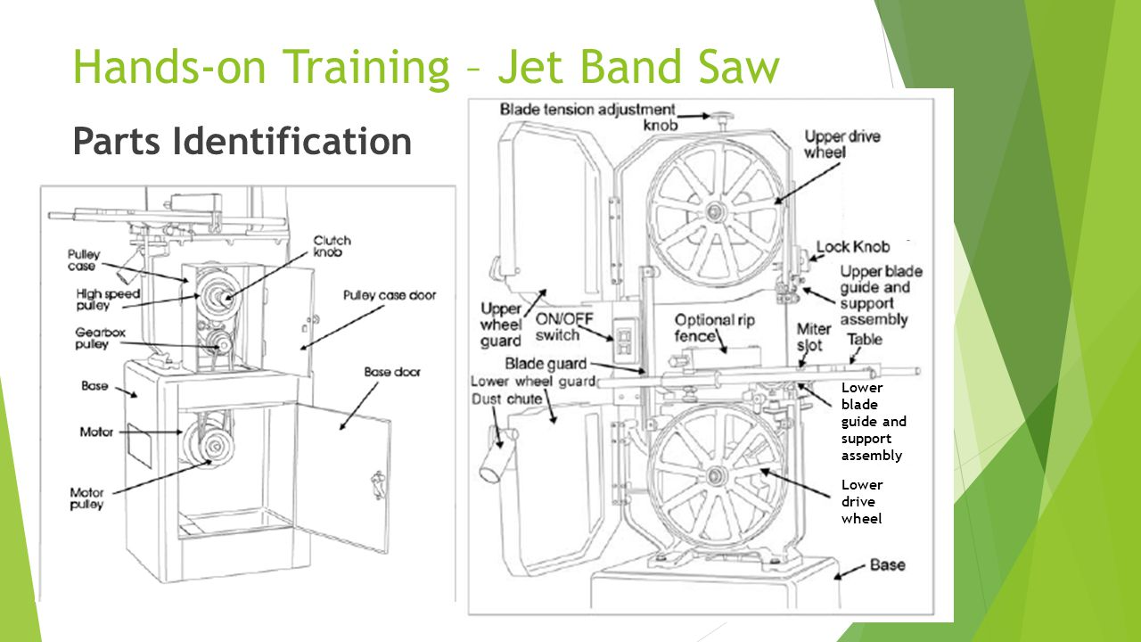 Hands-on Training – Jet Band Saw Parts Identification Lower blade guide and support assembly Lower drive wheel
