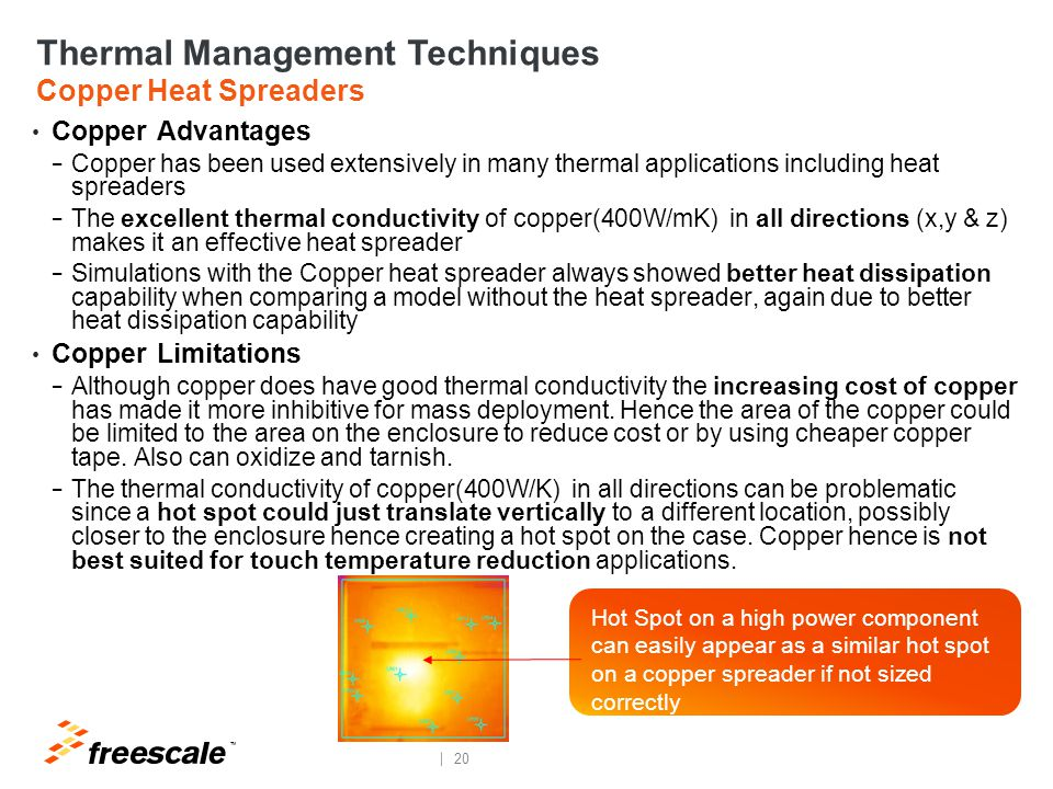 TM 20 Copper Advantages − Copper has been used extensively in many thermal applications including heat spreaders − The excellent thermal conductivity