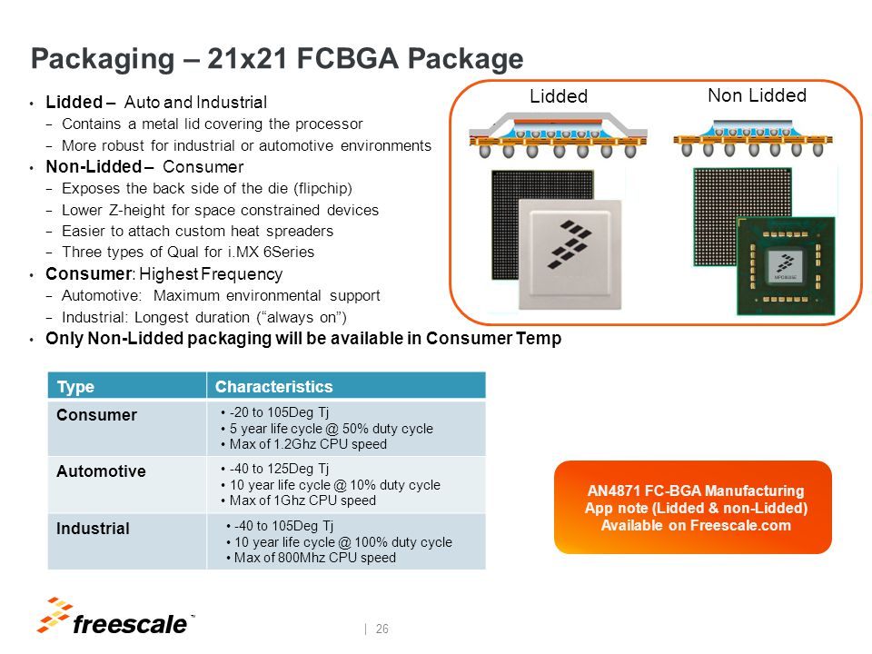 TM 26 Packaging – 21x21 FCBGA Package Lidded Non Lidded AN4871 FC-BGA Manufacturing App note (Lidded & non-Lidded) Available on Freescale.com TypeChar