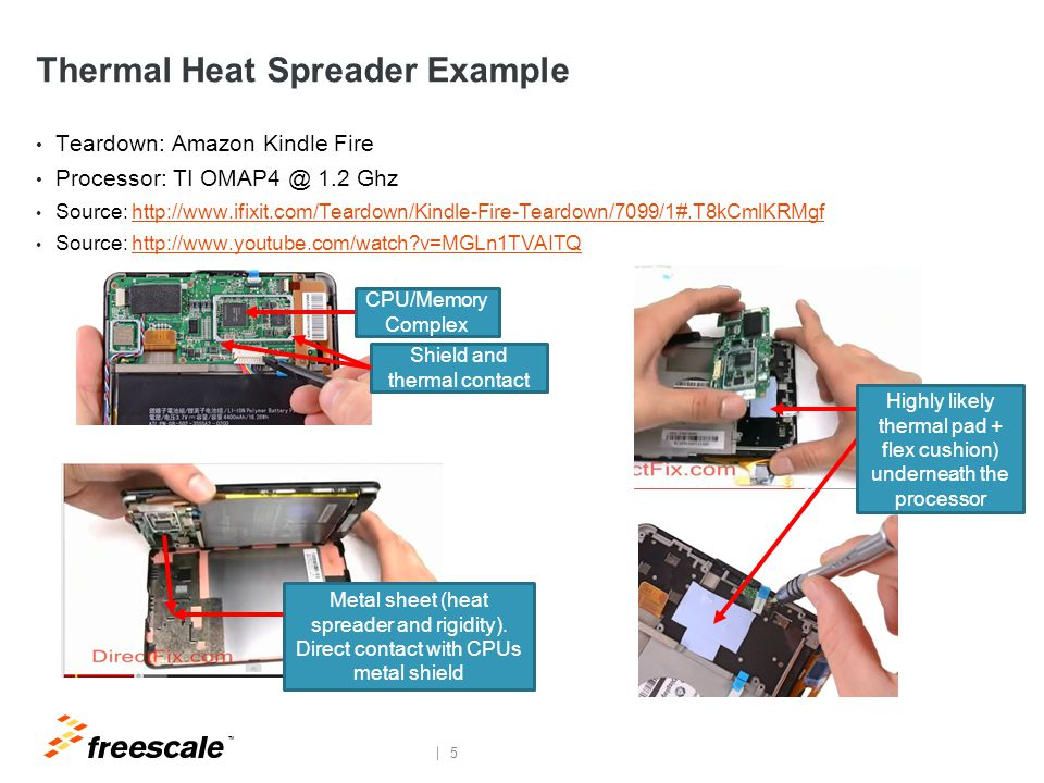 TM 5 Thermal Heat Spreader Example Teardown: Amazon Kindle Fire Processor: TI OMAP4 @ 1.2 Ghz Source: http://www.ifixit.com/Teardown/Kindle-Fire-Teard