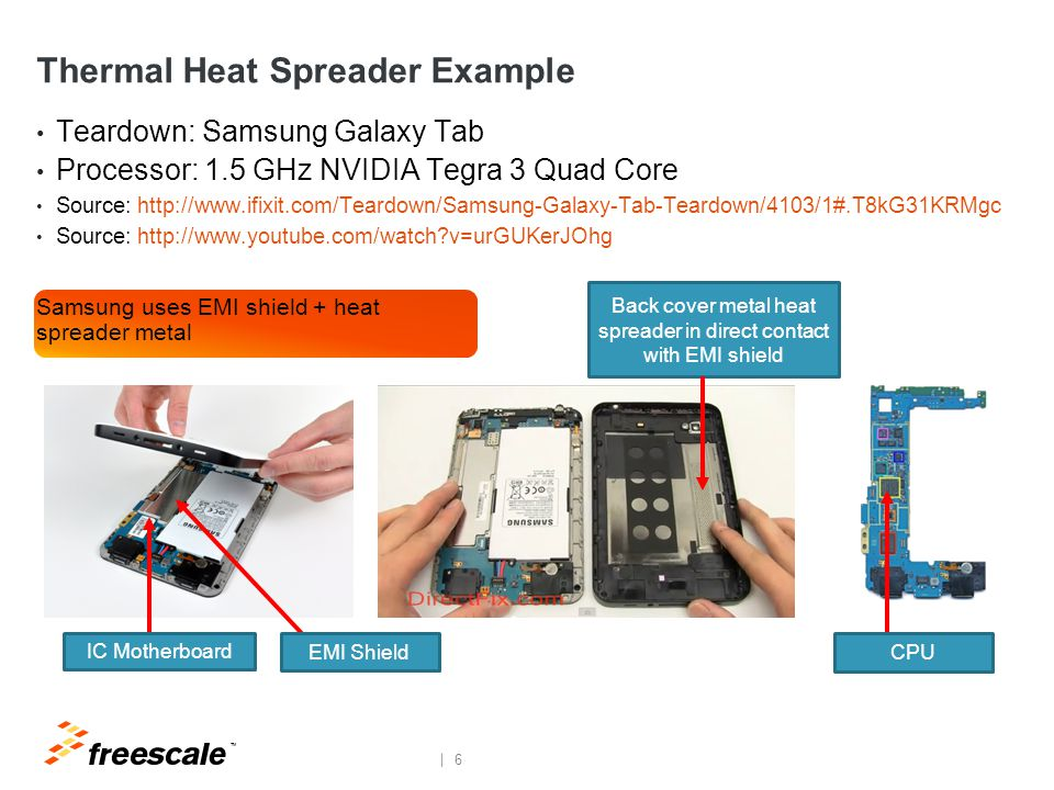 TM 6 Thermal Heat Spreader Example Back cover metal heat spreader in direct contact with EMI shield IC Motherboard EMI Shield CPU Teardown: Samsung Ga