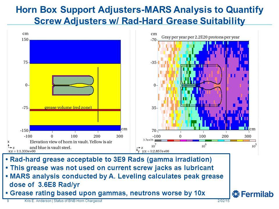 Advanced Conceptual Design of Horn Support and Adjuster Platform 2/02/15Kris E.