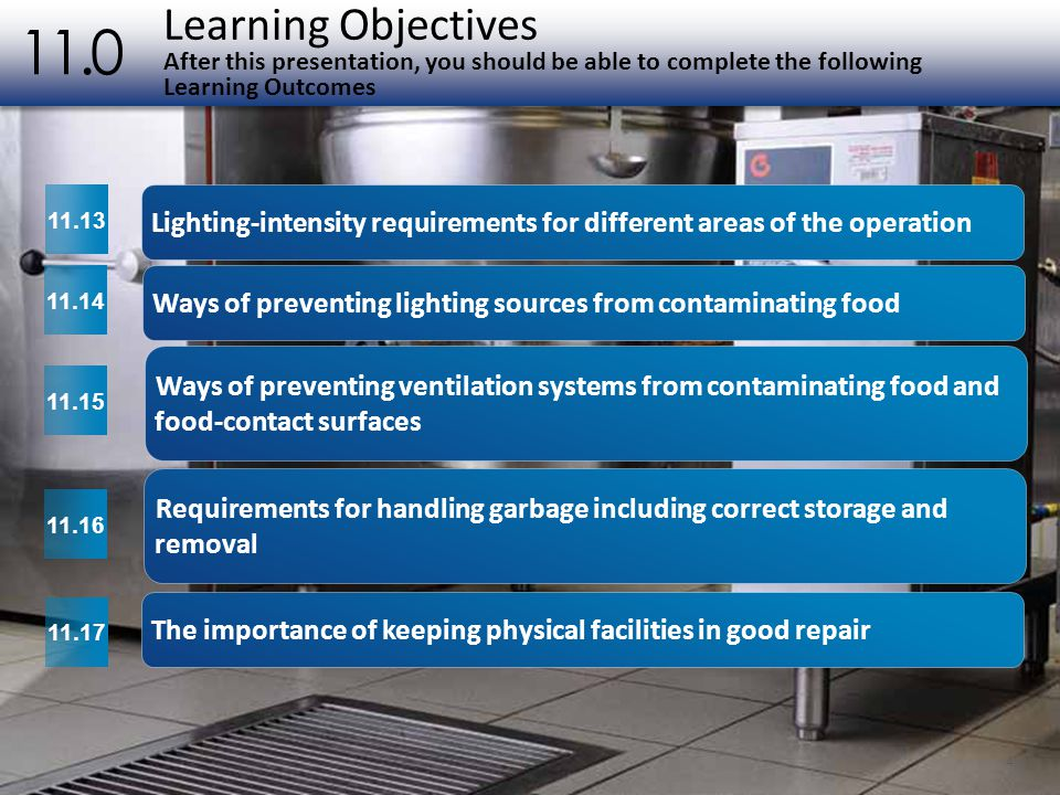 Learning Objectives After this presentation, you should be able to complete the following Learning Outcomes 11.0 4 11.13 11.14 11.15 11.16 Lighting-in