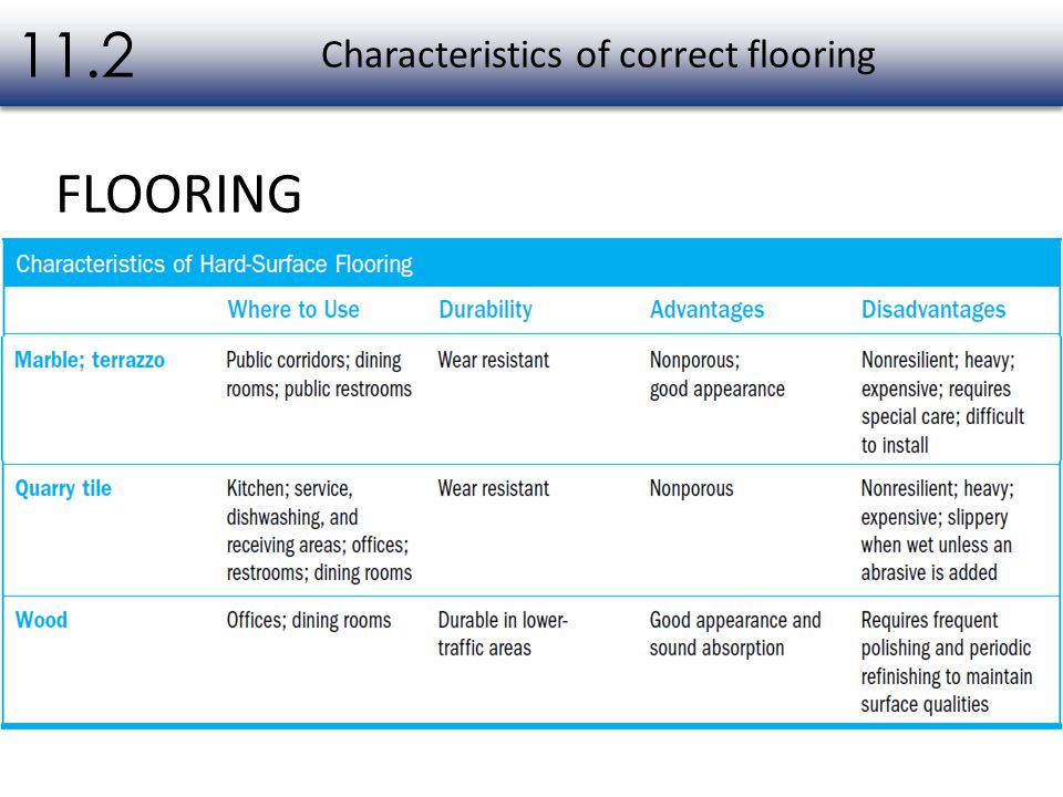 FLOORING Characteristics of correct flooring 11.2