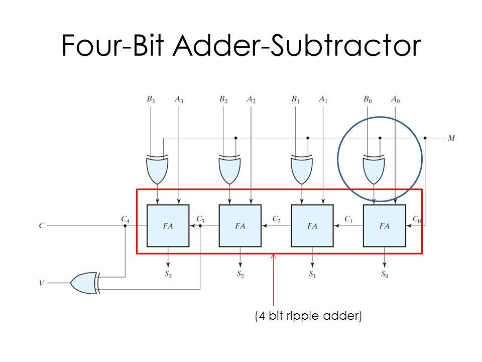 Four-Bit Adder-Subtractor (4 bit ripple adder)