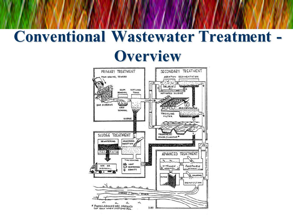 Conventional Wastewater Treatment - Overview
