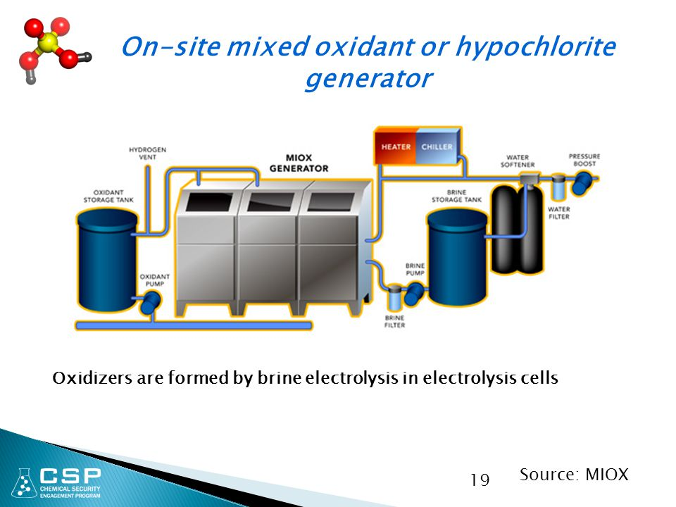 19 On-site mixed oxidant or hypochlorite generator Source: MIOX Oxidizers are formed by brine electrolysis in electrolysis cells