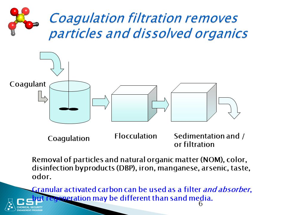 6 Coagulation FlocculationSedimentation and / or filtration Coagulant Removal of particles and natural organic matter (NOM), color, disinfection byproducts (DBP), iron, manganese, arsenic, taste, odor.