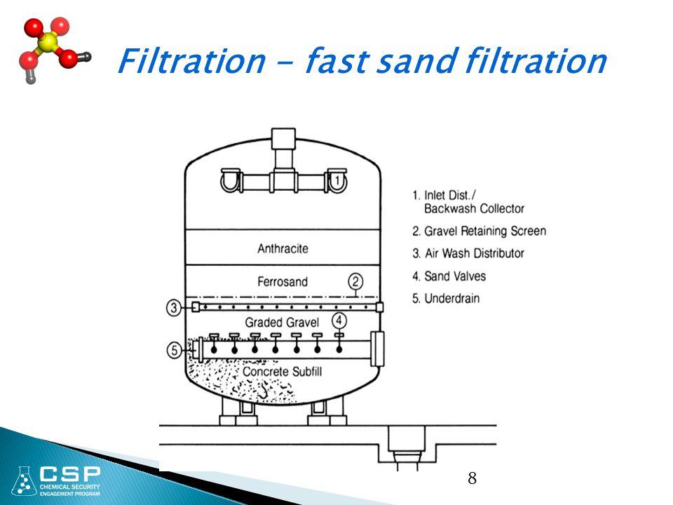 8 Filtration - fast sand filtration
