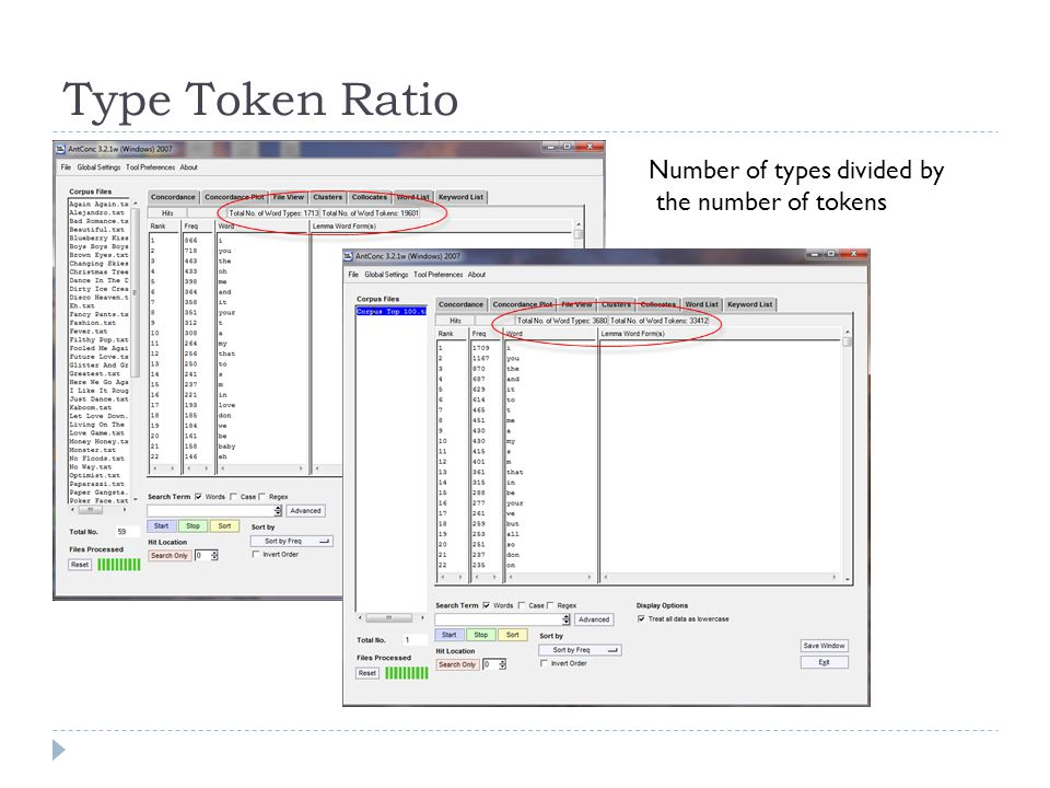 Type Token Ratio Number of types divided by the number of tokens