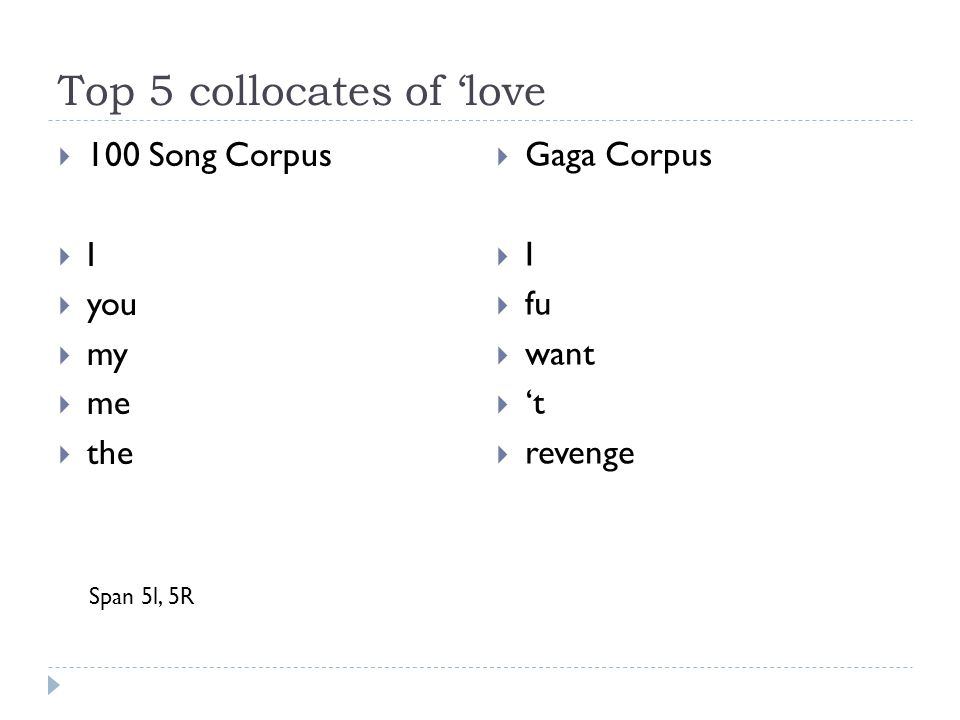 Top 5 collocates of 'love  100 Song Corpus  I  you  my  me  the  Gaga Corpus  I  fu  want  't  revenge Span 5l, 5R