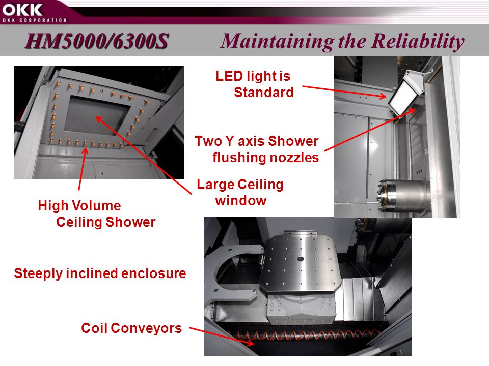 HM5000/6300S HM5000/6300SMaintaining the Reliability High Volume Ceiling Shower Coil Conveyors Steeply inclined enclosure LED light is Standard Two Y axis Shower flushing nozzles Large Ceiling window
