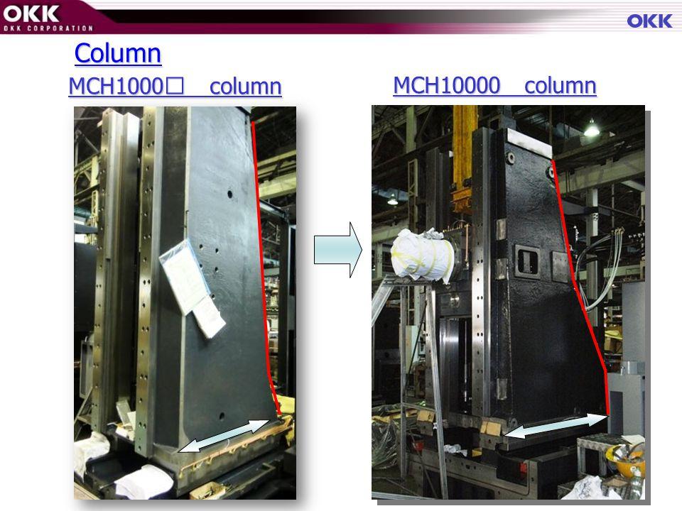 Column MCH1000 Ⅱ column MCH10000 column
