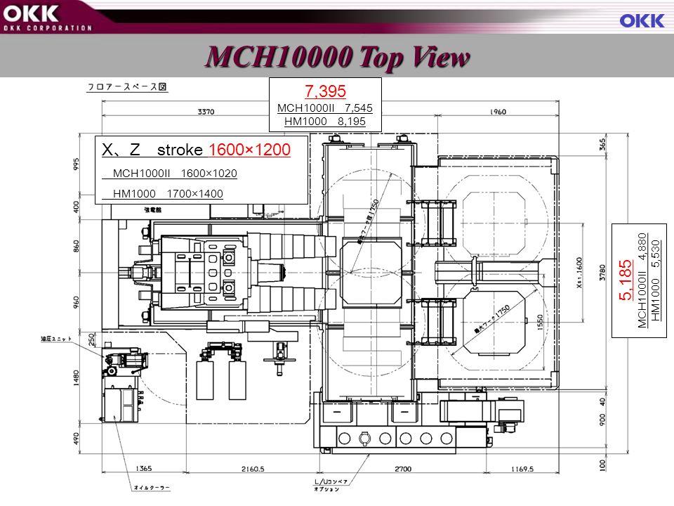 5,185 MCH1000 Ⅱ 4,880 HM1000 5,530 7,395 MCH1000 Ⅱ 7,545 HM1000 8,195 X 、 Z stroke 1600×1200 MCH1000 Ⅱ 1600×1020 HM1000 1700×1400 MCH10000 Top View