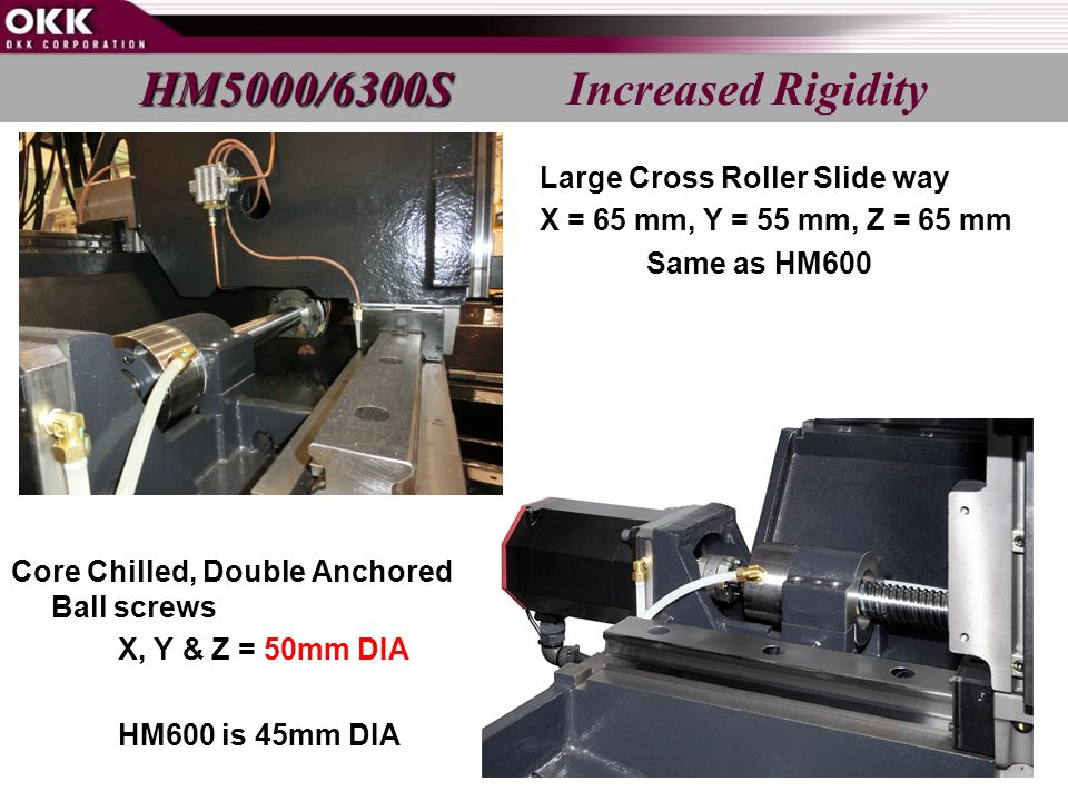 Large Cross Roller Slide way X = 65 mm, Y = 55 mm, Z = 65 mm Same as HM600 Core Chilled, Double Anchored Ball screws X, Y & Z = 50mm DIA HM600 is 45mm DIA