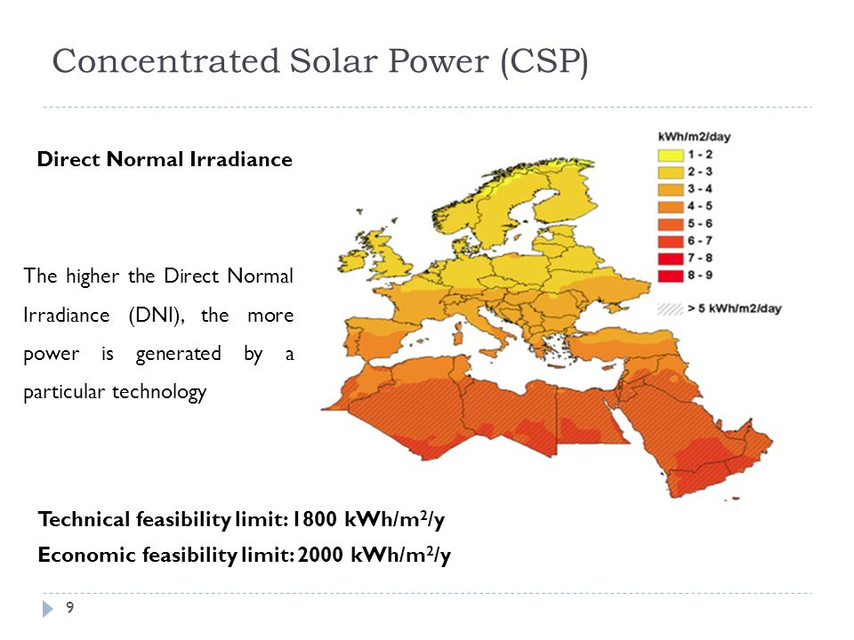 9 Concentrated Solar Power (CSP) Technical feasibility limit: 1800 kWh/m 2 /y Economic feasibility limit: 2000 kWh/m 2 /y The higher the Direct Normal Irradiance (DNI), the more power is generated by a particular technology Direct Normal Irradiance