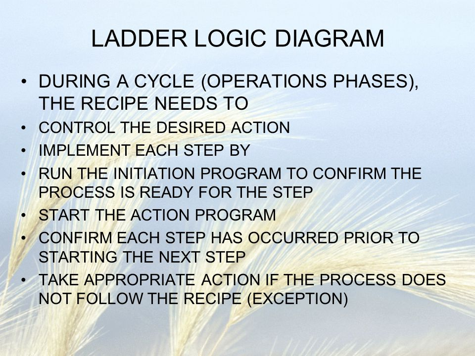 LADDER LOGIC DIAGRAM DURING A CYCLE (OPERATIONS PHASES), THE RECIPE NEEDS TO CONTROL THE DESIRED ACTION IMPLEMENT EACH STEP BY RUN THE INITIATION PROG