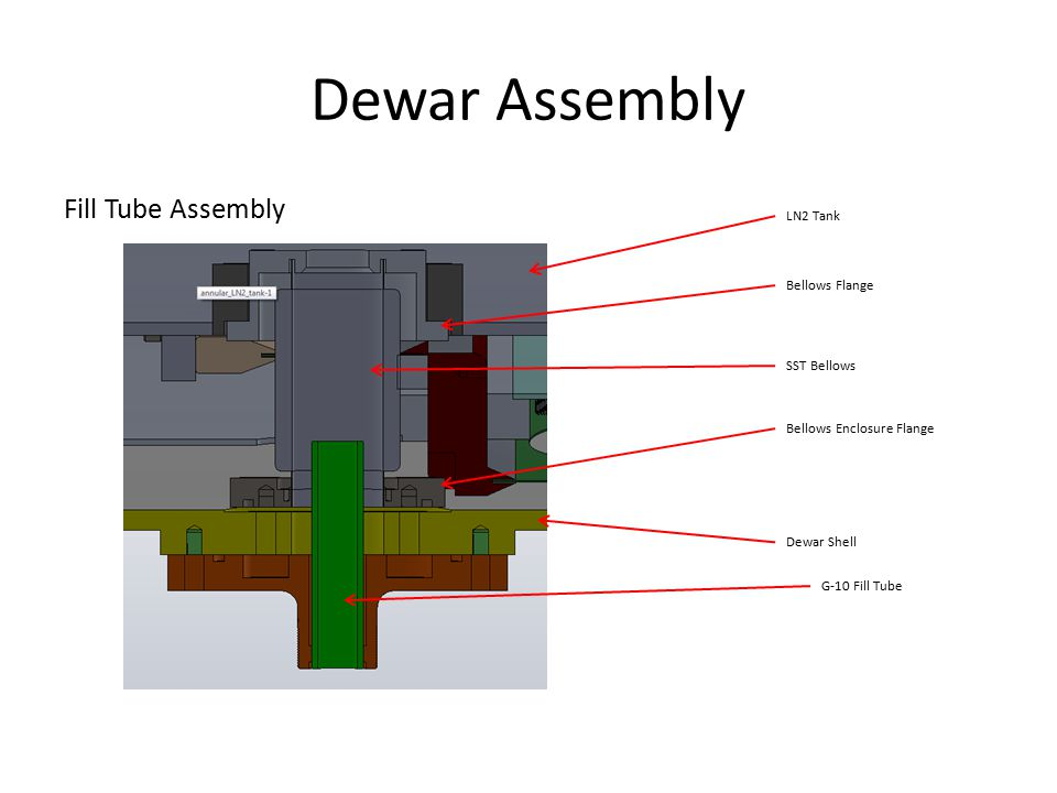 Dewar Assembly Fill Tube Assembly SST Bellows Bellows Flange LN2 Tank Bellows Enclosure Flange G-10 Fill Tube Dewar Shell