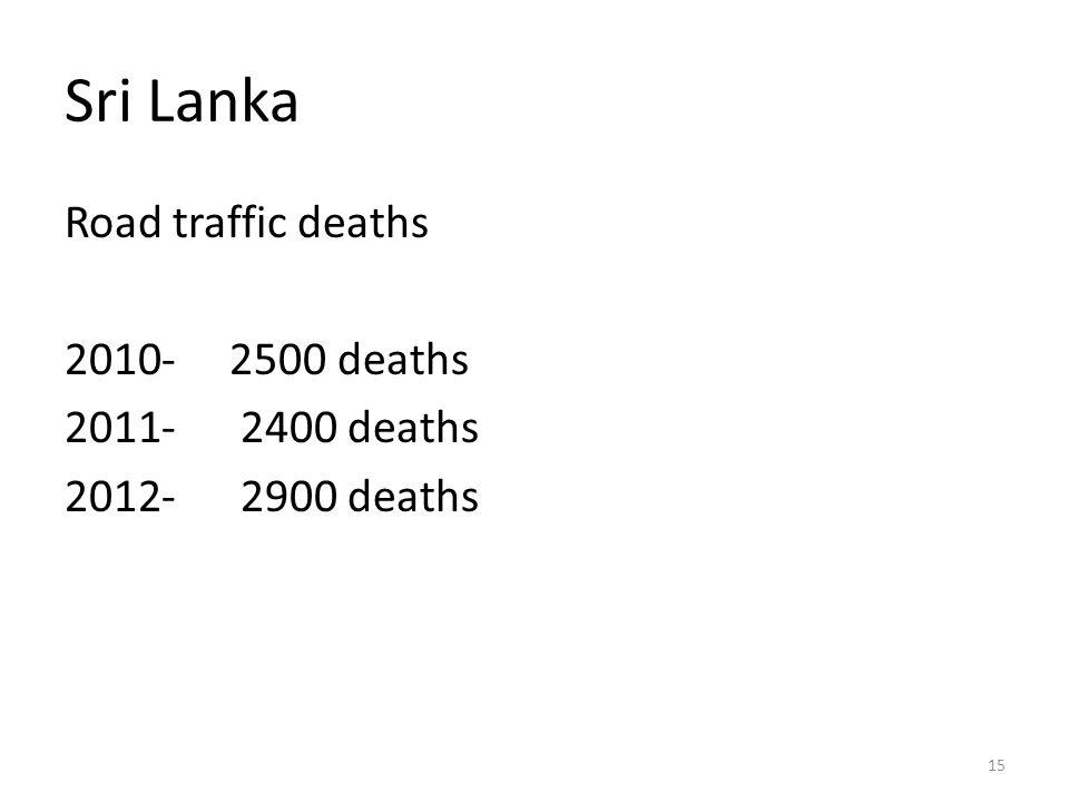 Sri Lanka Road traffic deaths 2010- 2500 deaths 2011- 2400 deaths 2012- 2900 deaths 15