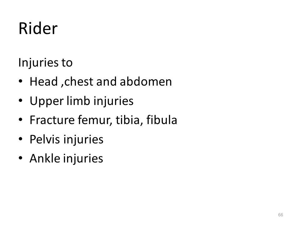 Rider Injuries to Head,chest and abdomen Upper limb injuries Fracture femur, tibia, fibula Pelvis injuries Ankle injuries 66