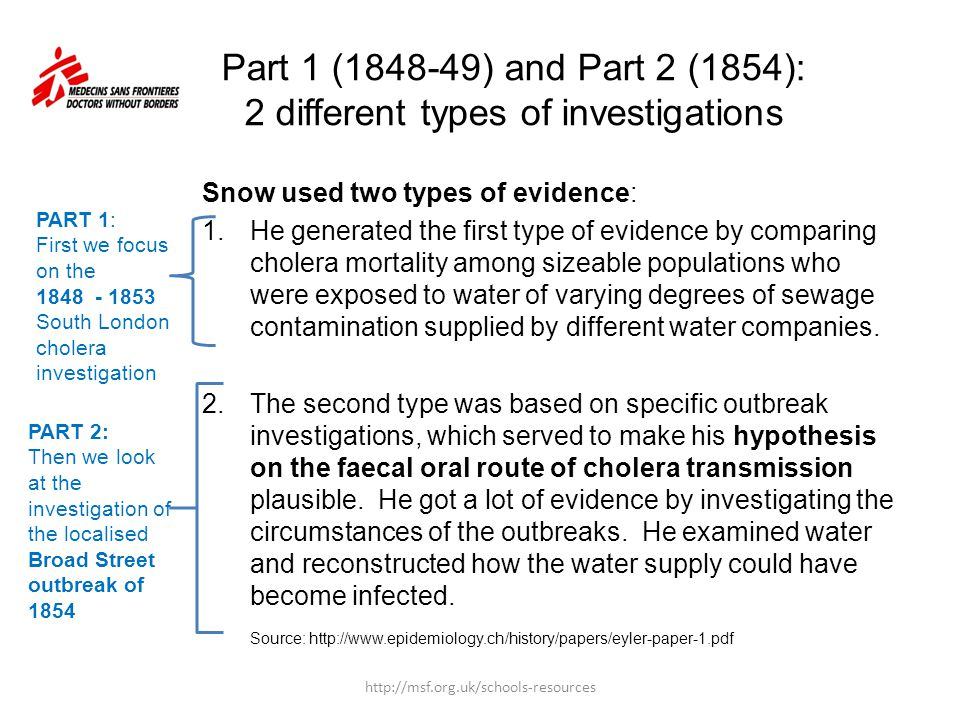 Part 1 (1848-49) and Part 2 (1854): 2 different types of investigations Snow used two types of evidence: 1.He generated the first type of evidence by