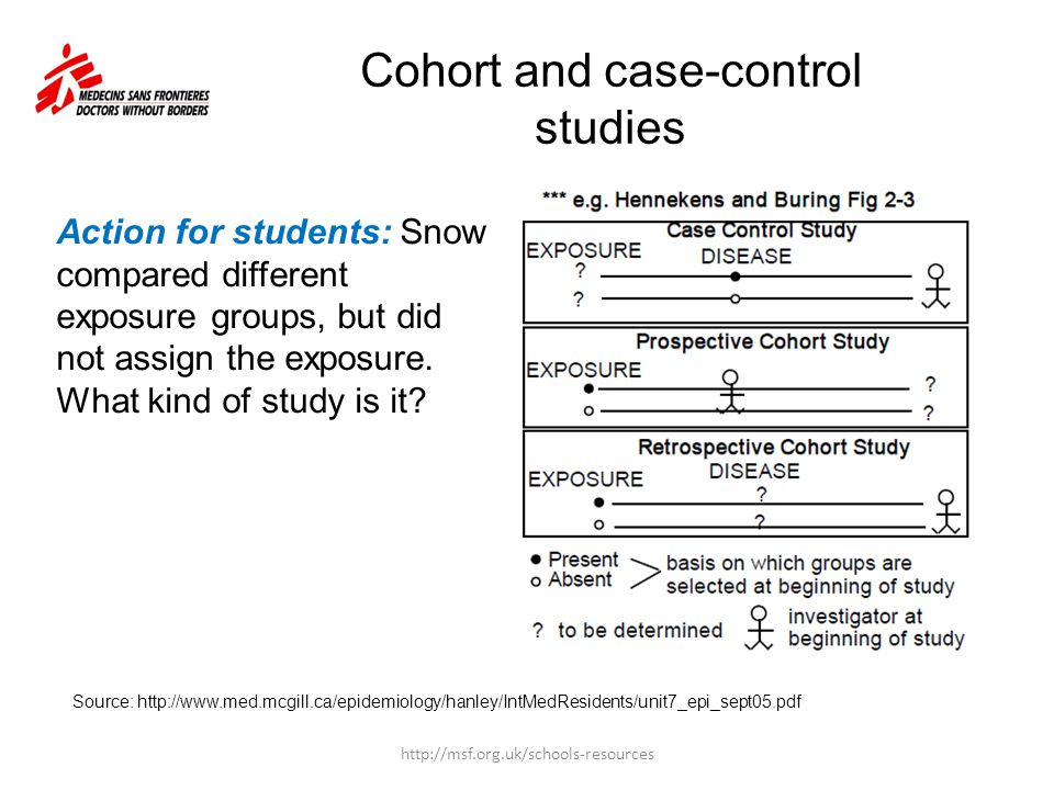 Cohort and case-control studies Action for students: Snow compared different exposure groups, but did not assign the exposure. What kind of study is i