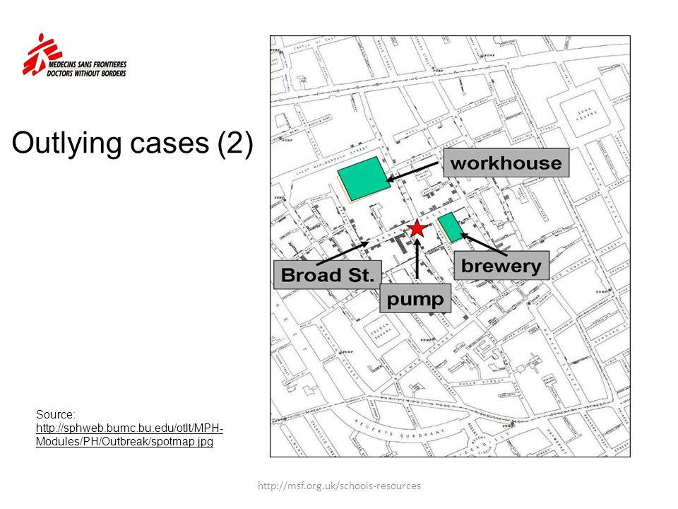 Outlying cases (2) Source: http://sphweb.bumc.bu.edu/otlt/MPH- Modules/PH/Outbreak/spotmap.jpg http://msf.org.uk/schools-resources