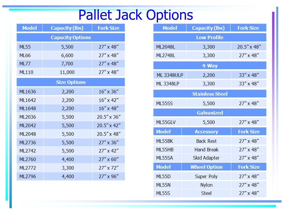 Pallet Jack Options Size Options ML16362,20016 x 36 ML16422,20016 x 42 ML16482,20016 x 48 ML20365,50020.5 x 36 ML20425,50020.5 x 42 ML20485,50020.5 x 48 ML27365,50027 x 36 ML27425,50027 x 42 ML27604,40027 x 60 ML27723,30027 x 72 ML27964,40027 x 96 Low Profile 4-Way ML 3348ULP2,20033 x 48 ML 3348LP3,30033 x 48 Stainless Steel Galvanized ML55SS5,50027 x 48 ModelAccessoryFork Size ML55BKBack Rest27 x 48 ML55HBHand Break27 x 48 ML55SASkid Adapter27 x 48 ModelWheel OptionFork Size ML55DSuper Poly27 x 48 ML55NNylon27 x 48 ML55SSteel27 x 48 ModelCapacity (lbs)Fork Size Capacity Options ML555,50027 x 48 ML666,60027 x 48 ML777,70027 x 48 ML11011,00027 x 48 ModelCapacity (lbs)Fork Size ML2048L3,30020.5 x 48 ML2748L3,30027 x 48 ML55GLV5,50027 x 48