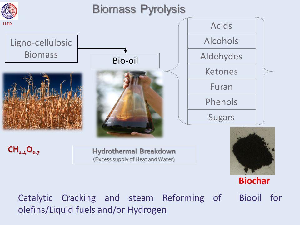 Bio-oil Furan Alcohols Phenols Ketones Aldehydes Sugars Acids Ligno-cellulosic Biomass Biomass Pyrolysis Catalytic Cracking and steam Reforming of Bio