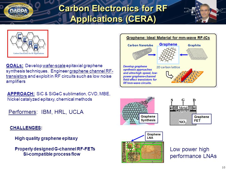 Carbon Electronics for RF Applications (CERA) 10 GOALs: Develop wafer-scale epitaxial graphene synthesis techniques.