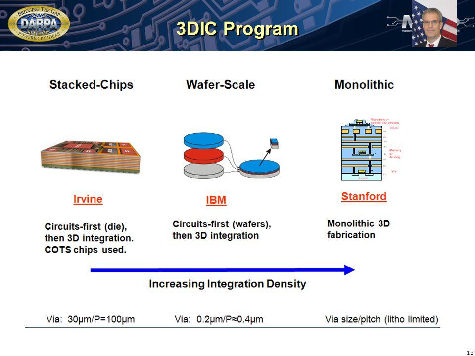 3DIC Program 13
