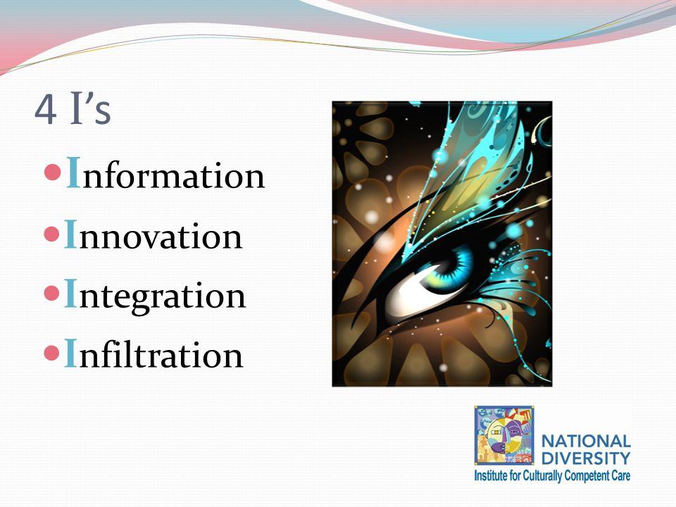 4 I's I nformation I nnovation I ntegration I nfiltration
