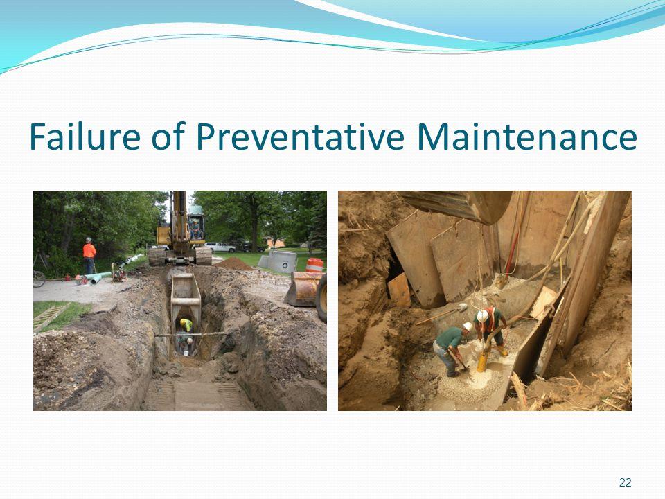 Failure of Preventative Maintenance 22