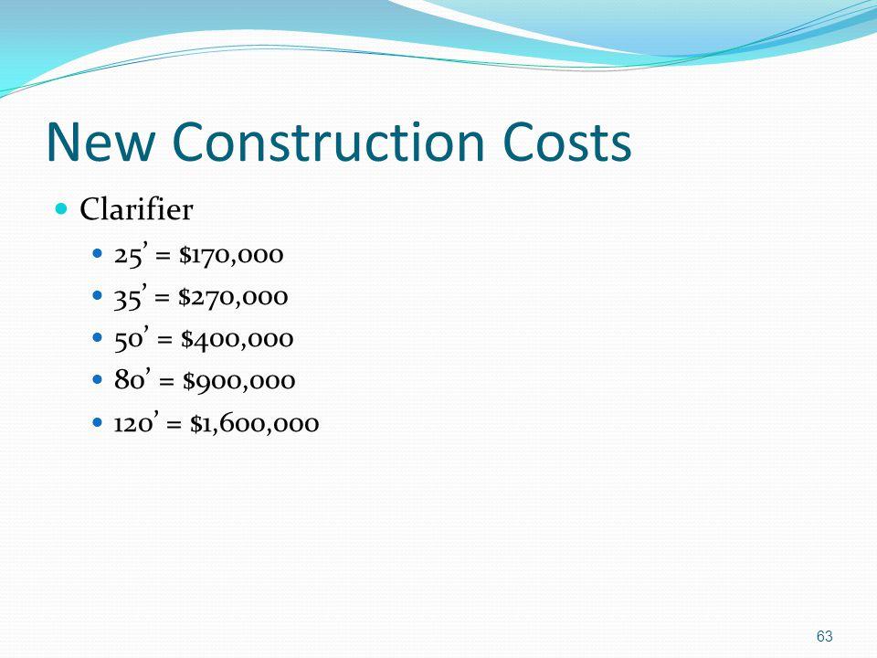 New Construction Costs Clarifier 25' = $170,000 35' = $270,000 50' = $400,000 80' = $900,000 120' = $1,600,000 63