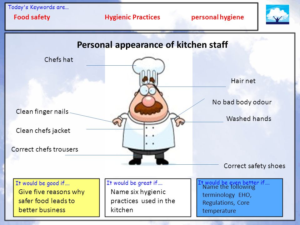 Food safety Hygienic Practices personal hygiene Give five reasons why safer food leads to better business Name six hygienic practices used in the kitchen Name the following terminology EHO, Regulations, Core temperature Chefs hat Clean finger nails Clean chefs jacket Correct chefs trousers Hair net No bad body odour Washed hands Correct safety shoes Personal appearance of kitchen staff