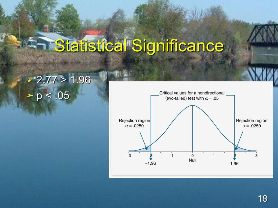 18 Statistical Significance F 2.77 > 1.96 F p <.05