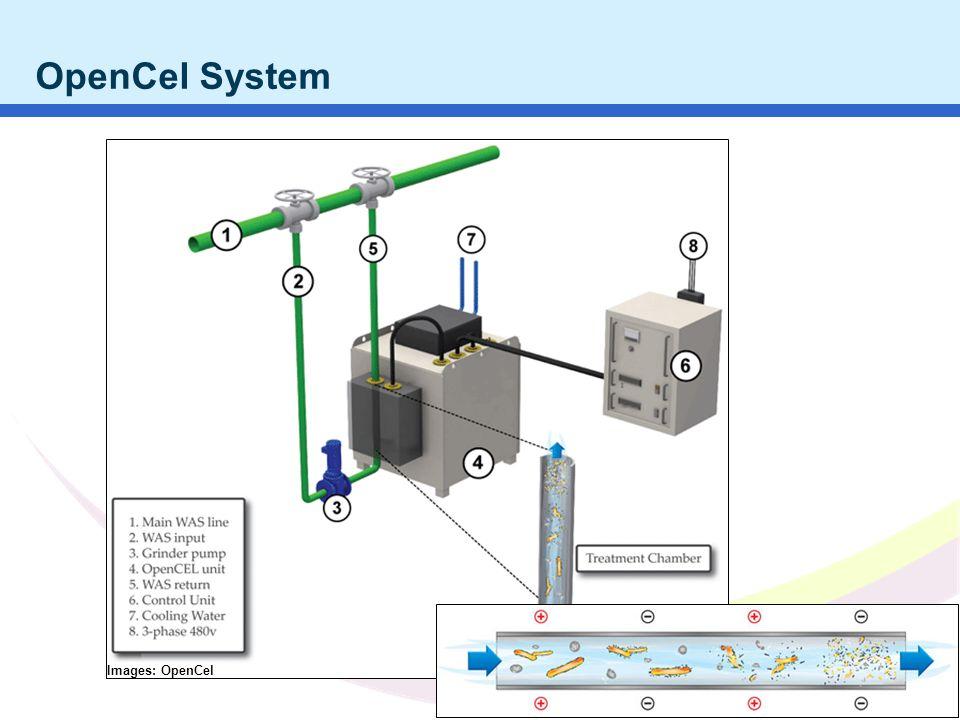 Water JAM 2010 NC AWWA WEA 2011 OpenCel System Images: OpenCel