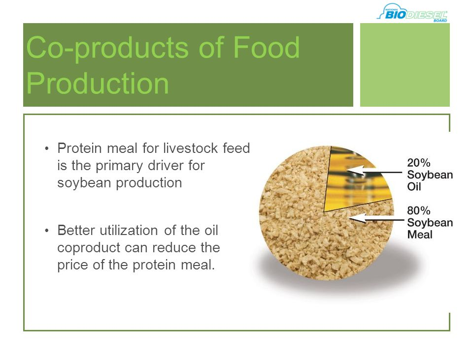 Co-products of Food Production Protein meal for livestock feed is the primary driver for soybean production Better utilization of the oil coproduct can reduce the price of the protein meal.