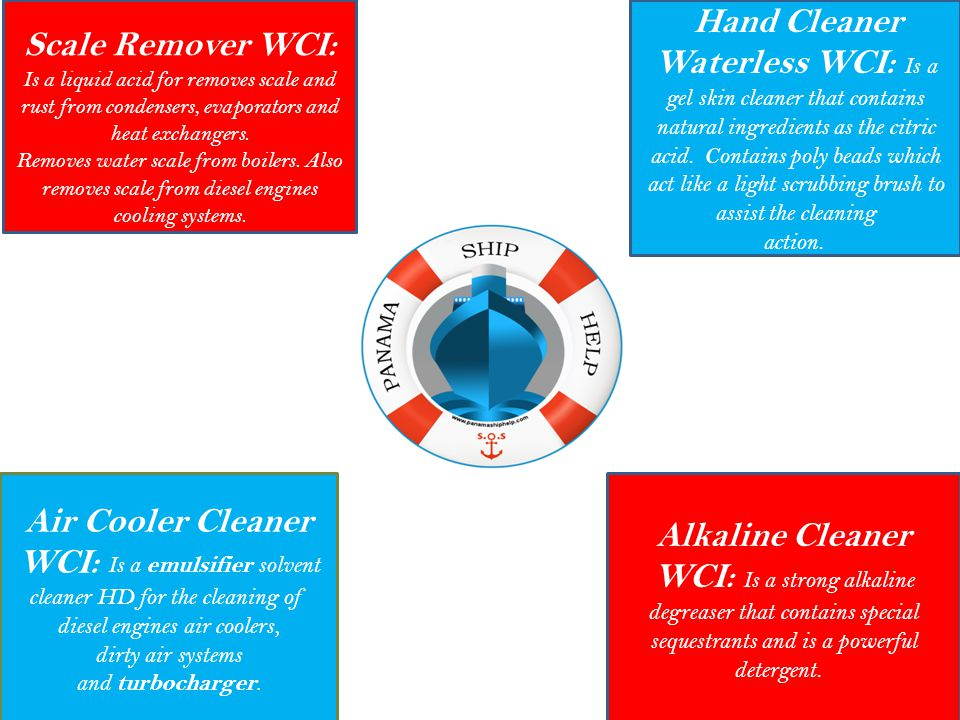 Air Cooler Cleaner WCI: Is a emulsifier solvent cleaner HD for the cleaning of diesel engines air coolers, dirty air systems and turbocharger. Scale R