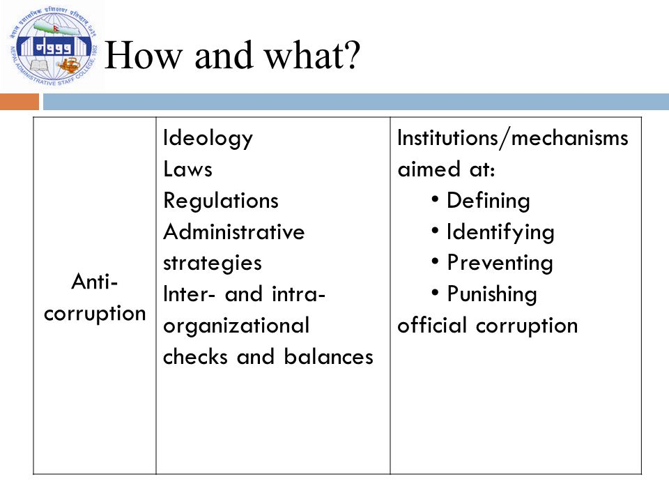 How and what? Anti- corruption Ideology Laws Regulations Administrative strategies Inter- and intra- organizational checks and balances Institutions/m