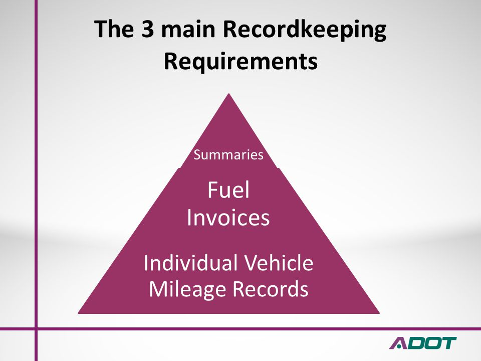 Other Fueling Options Cardlock: verify the tax rate.