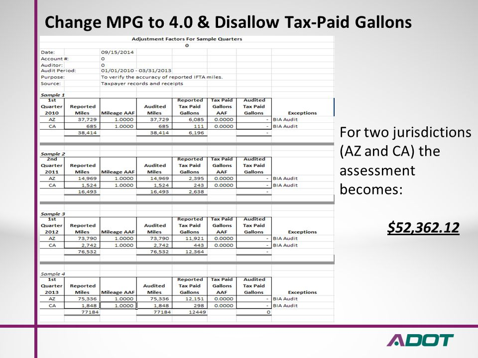 Change MPG to 4.0 For two jurisdictions (AZ and CA) the assessment becomes: $18,886.12