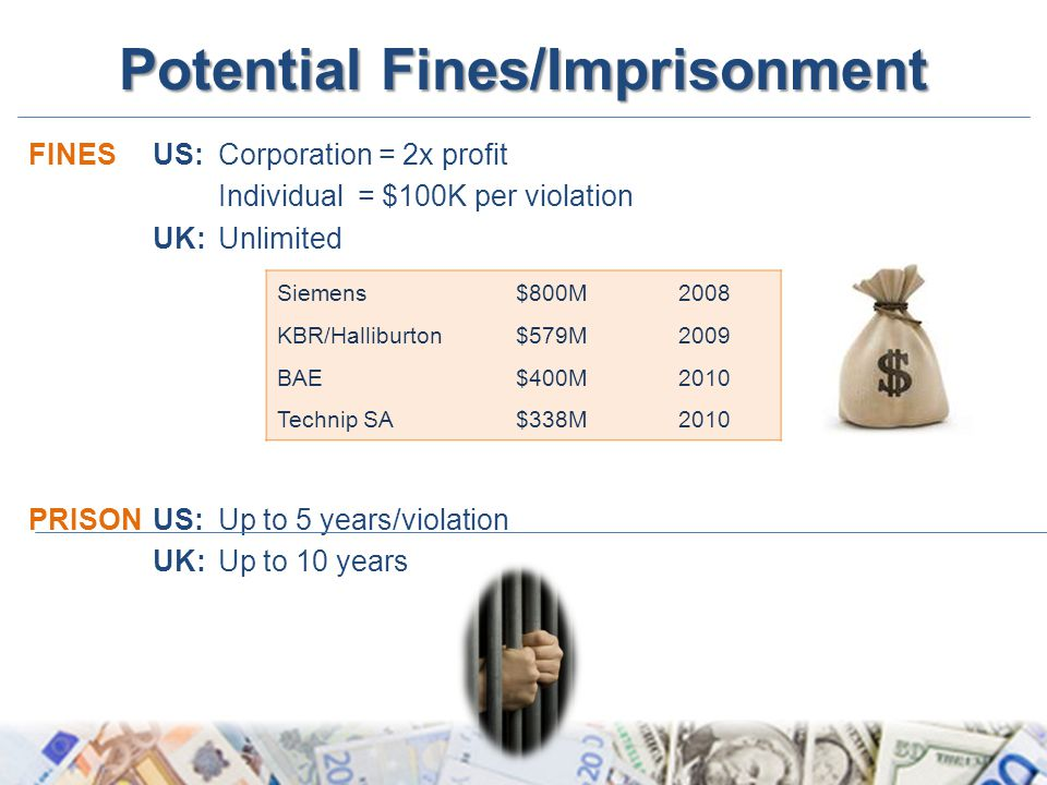 Siemens$800M2008 KBR/Halliburton$579M2009 BAE$400M2010 Technip SA$338M2010 Potential Fines/Imprisonment FINES US:Corporation = 2x profit Individual = $100K per violation UK:Unlimited PRISONUS:Up to 5 years/violation UK:Up to 10 years