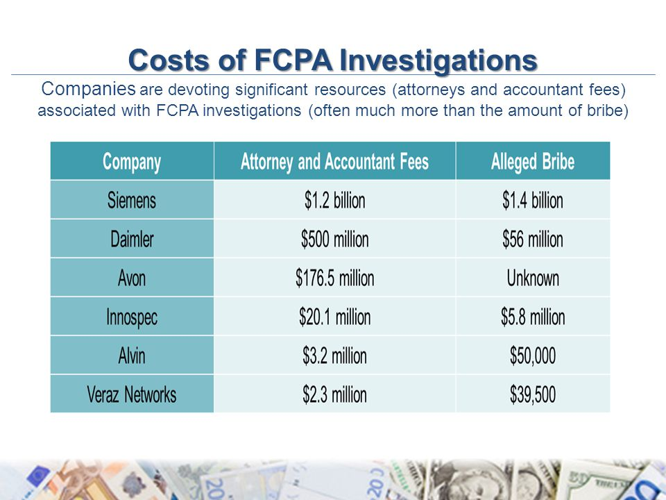 Costs of FCPA Investigations Costs of FCPA Investigations Companies are devoting significant resources (attorneys and accountant fees) associated with